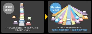 massive_mimo