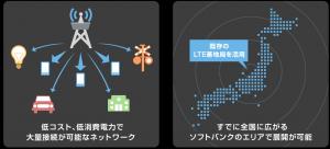 ソフトバンク「NB-IoT」